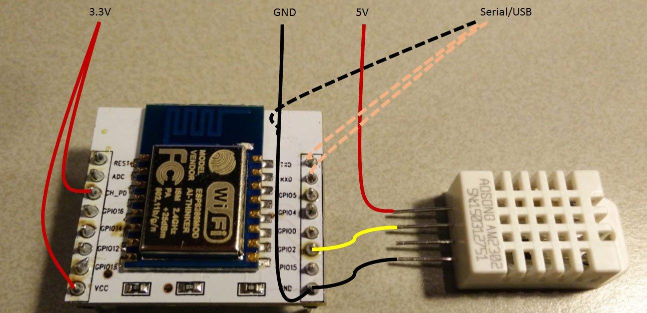 Connecting an ESP8266 to the SAP HANA Cloud Platform | SAP Blogs