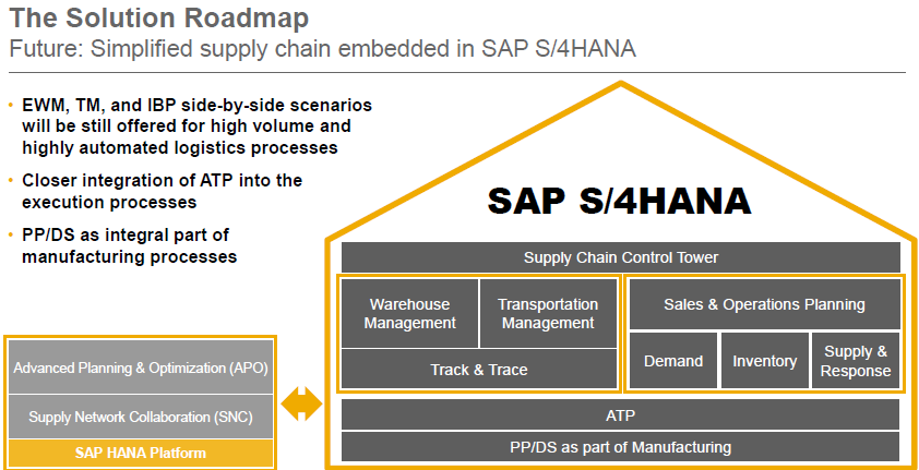 Supply_Chain_S4HANA.PNG