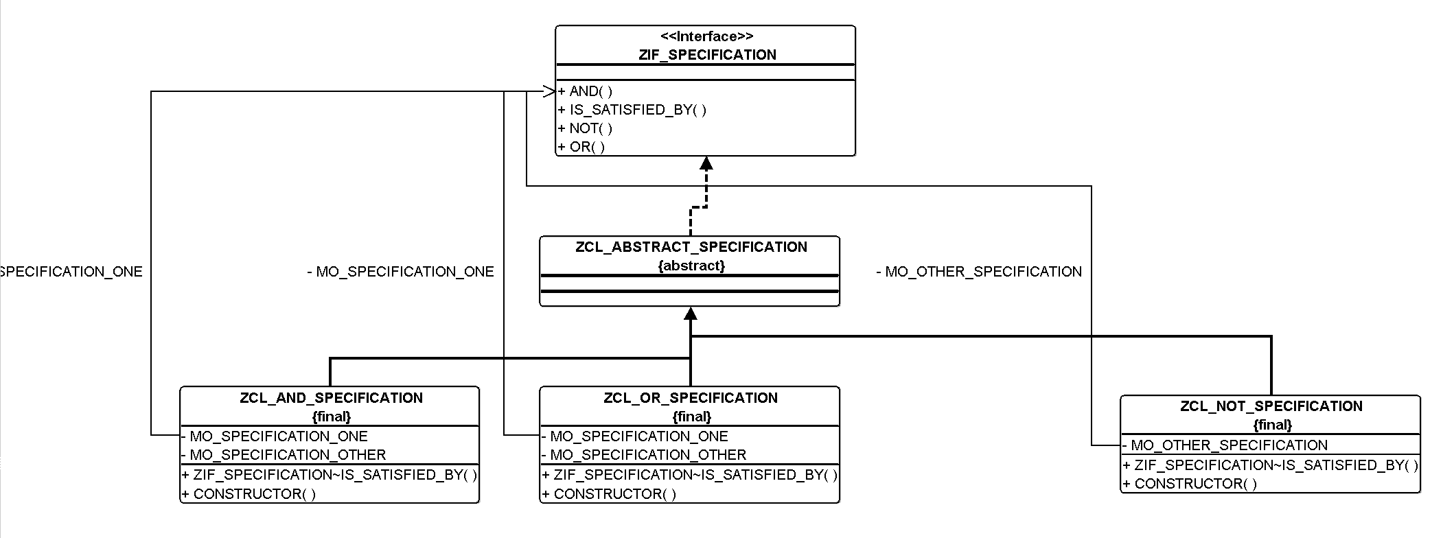 uml_specification.PNG