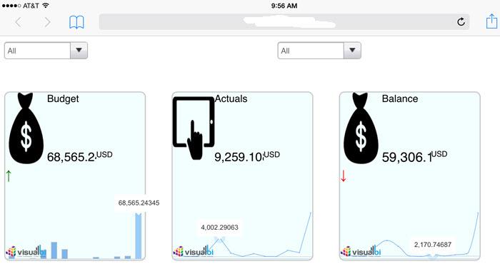 creating a kpi dashboard in design studio  u2013 still no