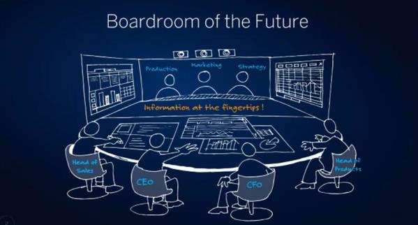 boardroom of the future (c) SAP SE.jpg