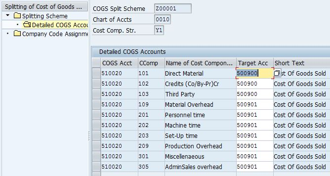 Account Based Copa Simplification With Simple Finance