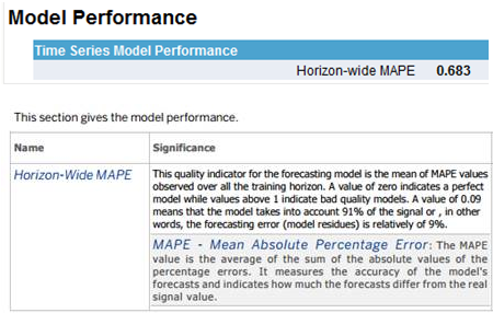 model performance.PNG
