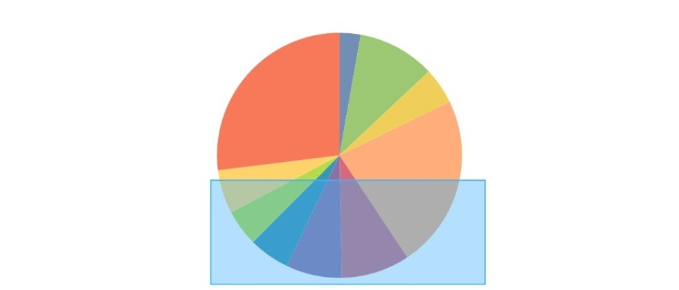 /wp-content/uploads/2015/08/reverse_lasso_in_sap_businessobjects_design_studio_pie_chart_981x419_764762.jpg