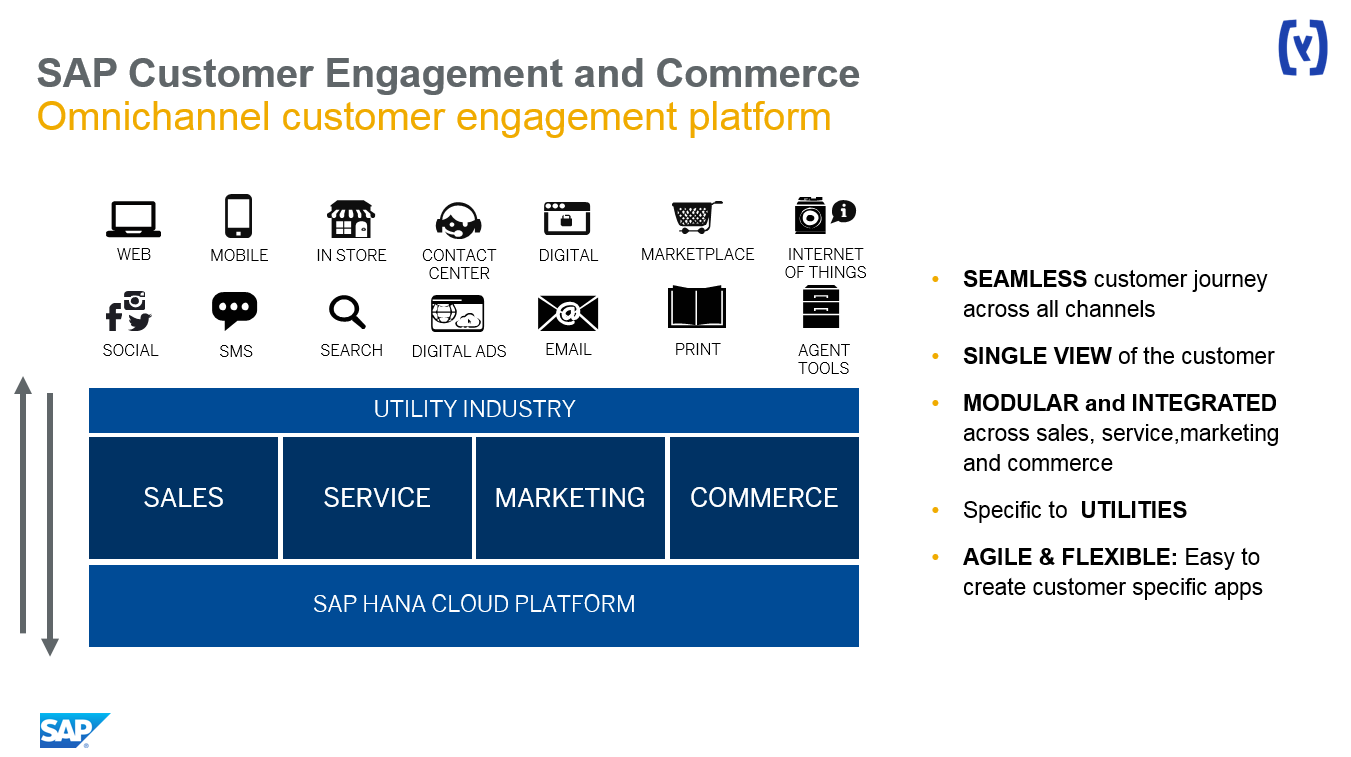 The SAP Customer Engagement & Commerce Platform and its solutions.png