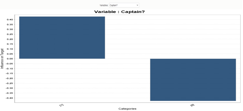 Variables - Captain.PNG