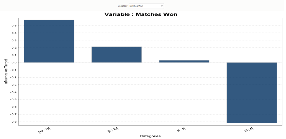 Variables - Matches Won.PNG
