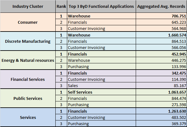 2_Benchmarking per Industry Cluster.png