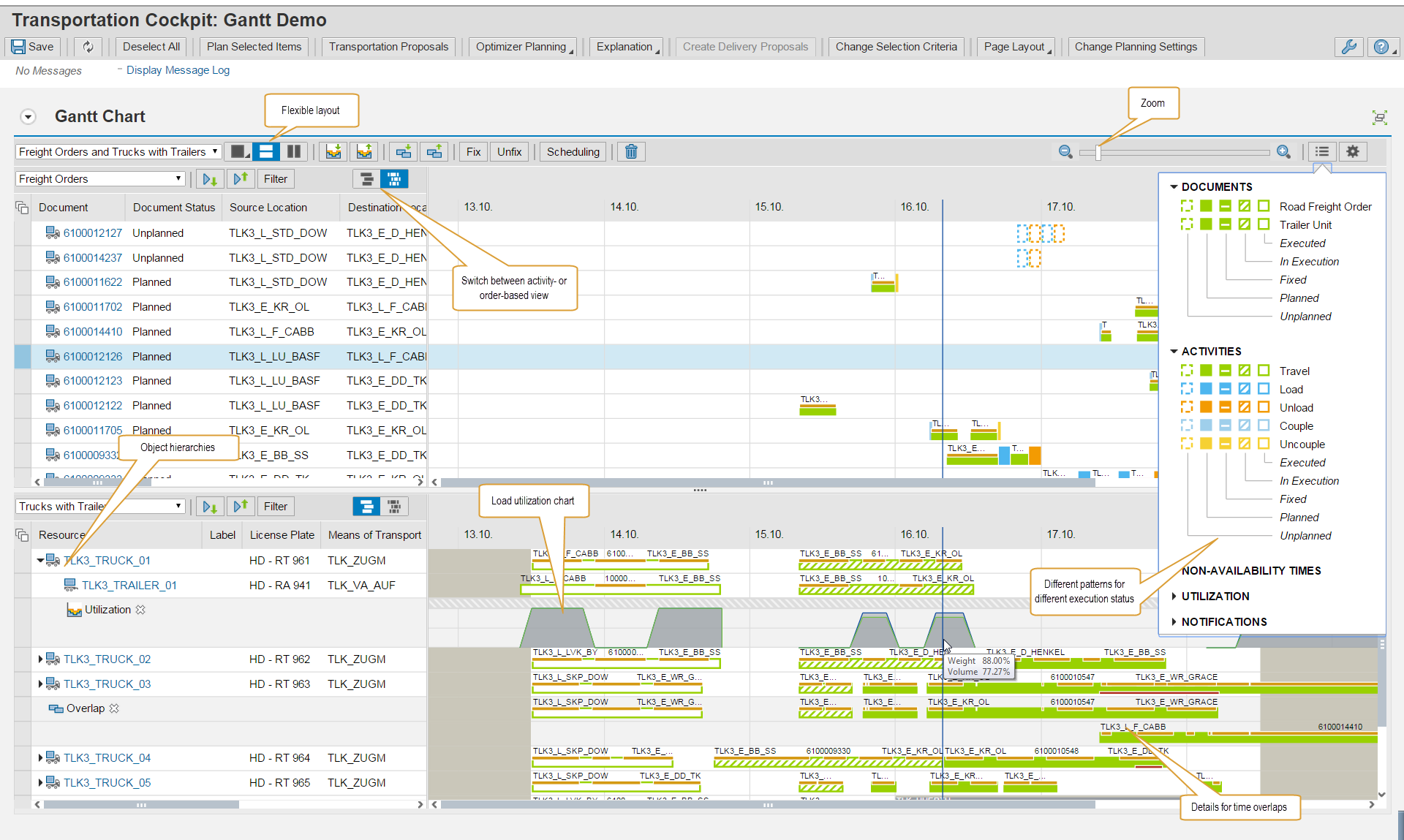 Sap tm gantt chart sap blogs the gantt chart should support in getting a quick overview of the planning and execution status of a transportation plan nvjuhfo Images