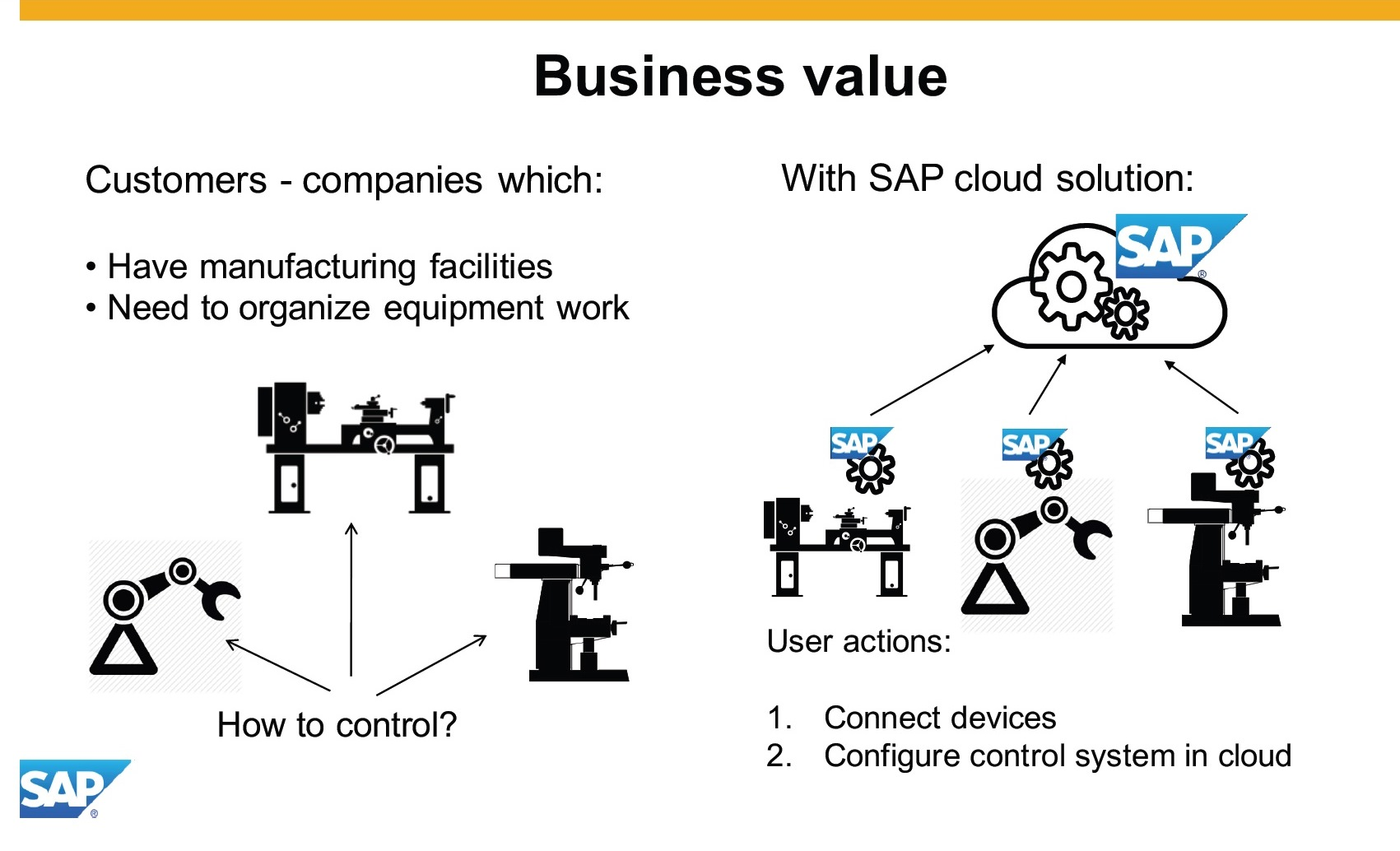 Cloud MES Business values.jpg
