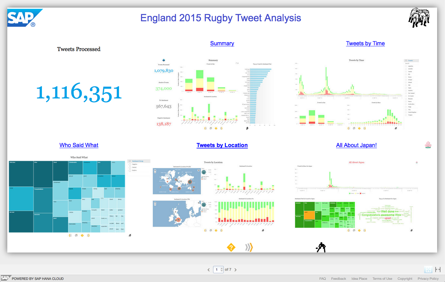 Rugby Tweet Analysis v2.png