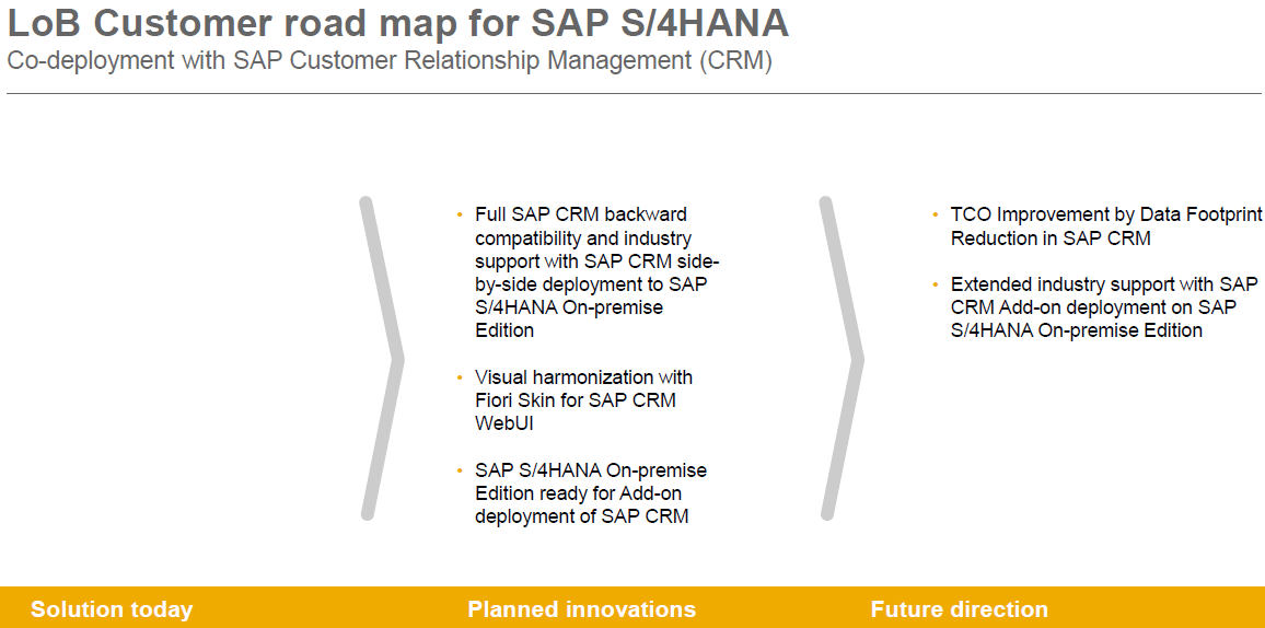 S4 HANA CRM Roadmap.png