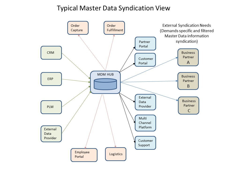Syndication Landscape jpeg.jpg