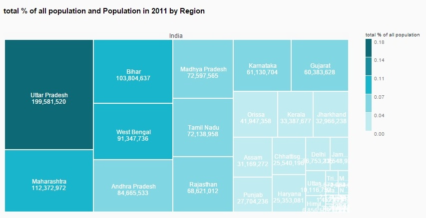 03 Total percent of all population by region.jpg