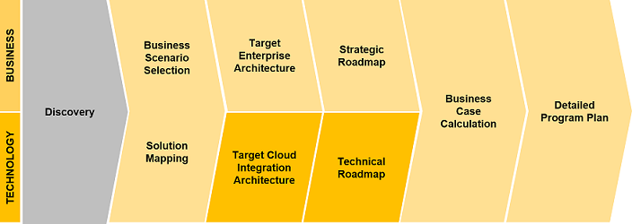 /wp-content/uploads/2015/10/ct_roadmap_803128.png