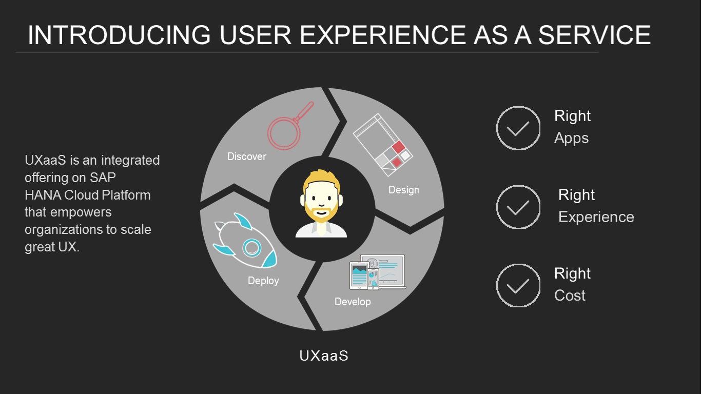 Introducing UXaaS.png