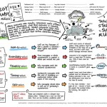 /wp-content/uploads/2015/10/strategy_as_simple_rules_sketchnotes_150x150_814461.jpg
