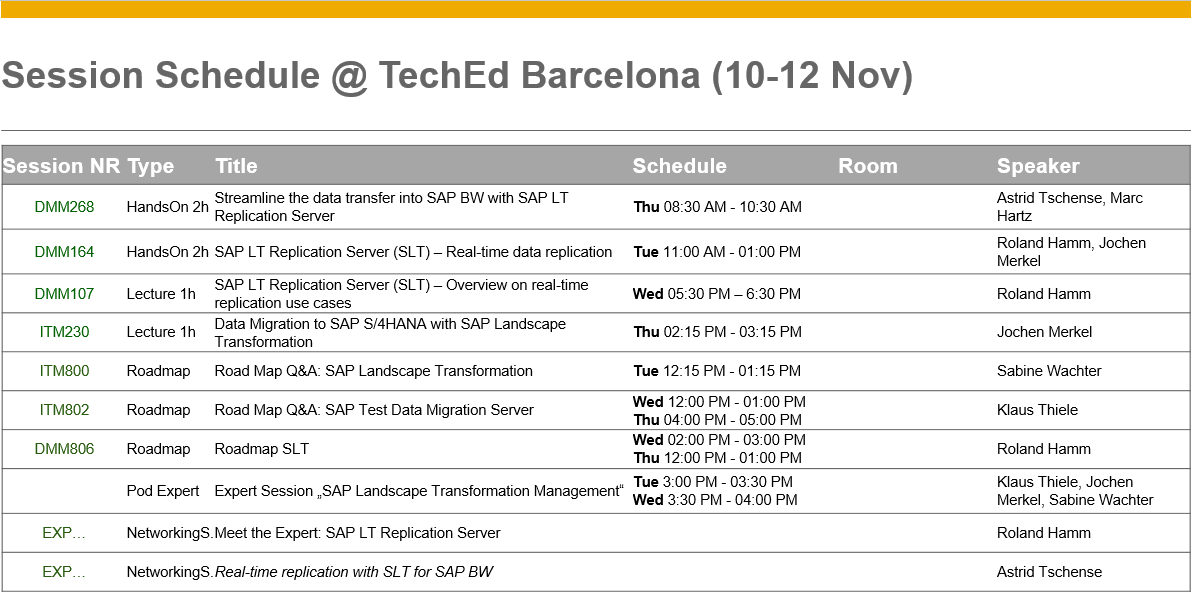 TechEd_Barcelona_2015.png