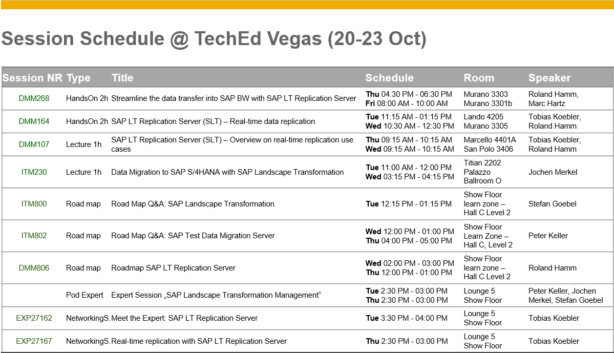 TechEd_Vegas_2015.png