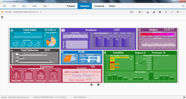 ZoomIt With SAP Lumira Blogs
