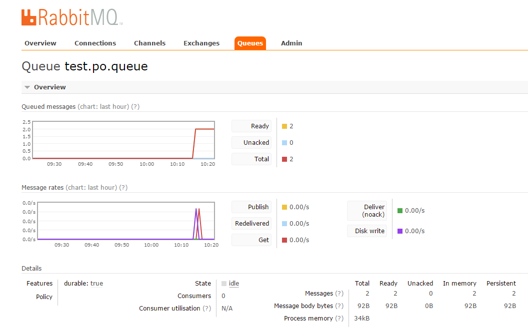 RabbitMQ - messages overview in queue.png