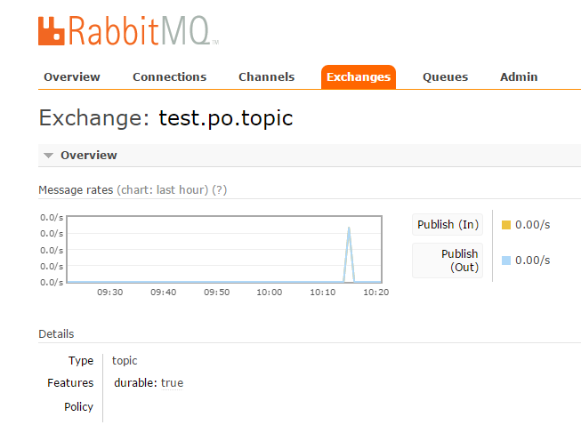 RabbitMQ - messages overview in topic.png