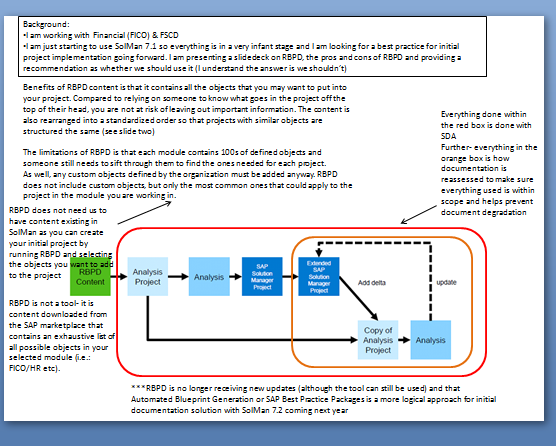 Quick and easy reverse business process documentation with sap using rbpd in solman image 1g malvernweather Images