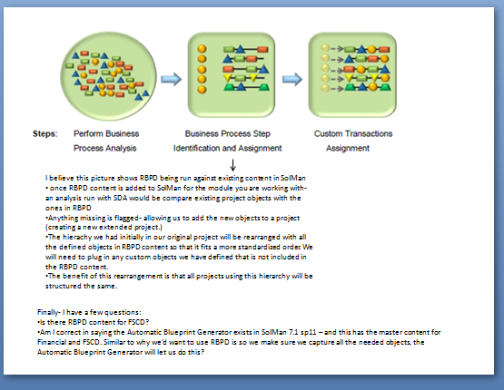 Quick and easy reverse business process documentation with sap using rbpd in solman image 2g malvernweather Images