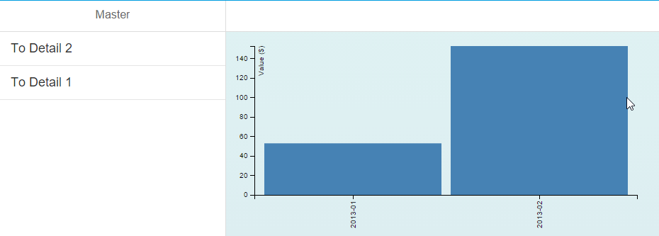 Using Custom Charts with SAPUI5 Mobile | SAP Blogs
