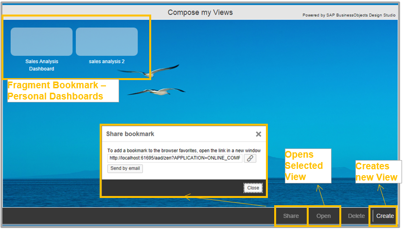 Components Of An Online Composition Template It Contains 2 Screens The First One Shows Available Dashboards With Ability To Open Share And Delete