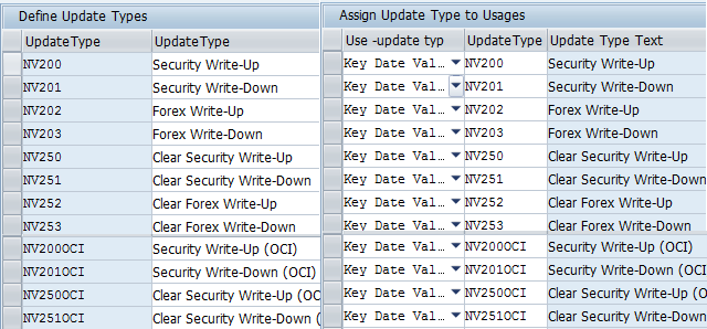 28 KDV Upd Typ and Usages.png
