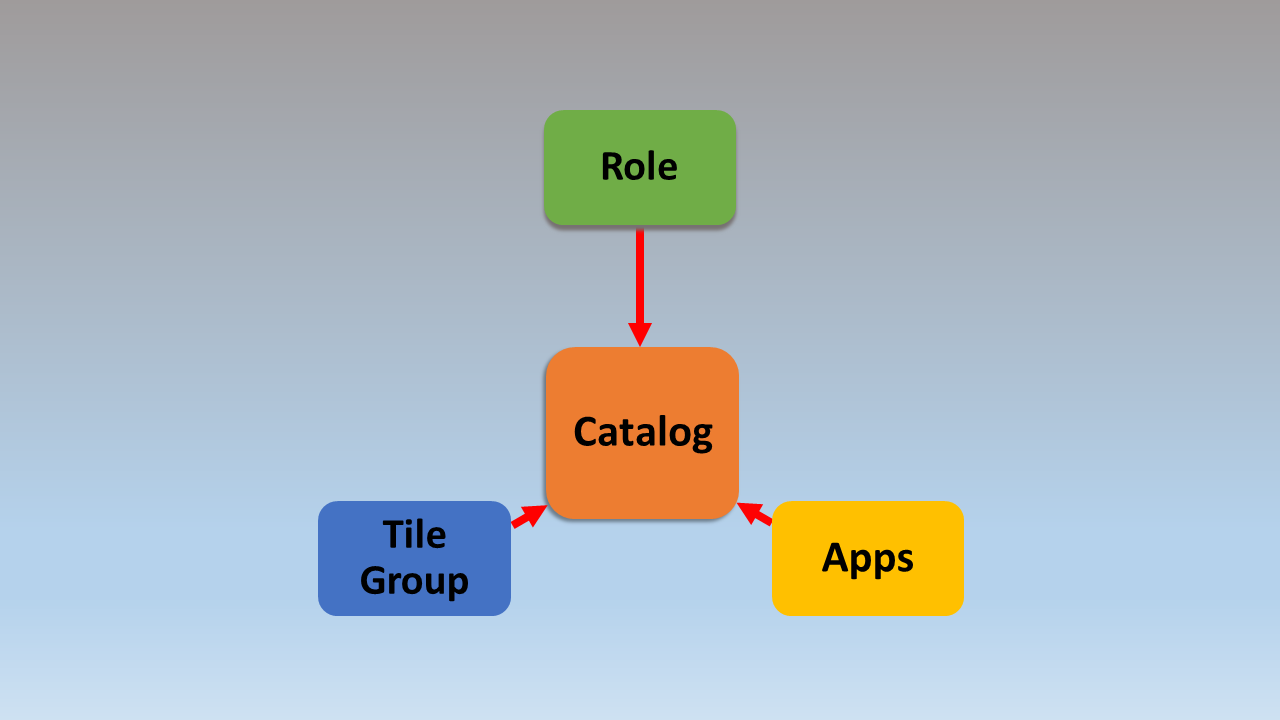 Catalog representation_3.png