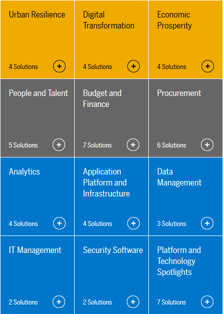 Just Released: New Future Cities Value Map for 2016 | SAP Blogs on problem and solution map, deloitte solution map, sap strategy map, sap netweaver map, sap product map, infor solution map, sap marketing map, sap road map, it services map, sap customer map, sap data map, sap enterprise map, risk heat map, sap security map, sap value map, sap process map,