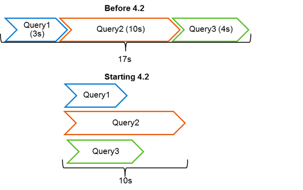 Query_Times_Before_And_After_42.png