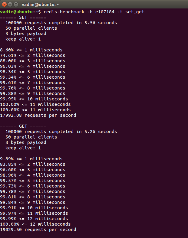 Redis benchmark statistics for SET and GET.png