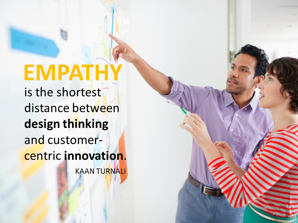 SAPVoice Empathy An Obsession With Customer-Centric Innovation by Kaan Turnali.png