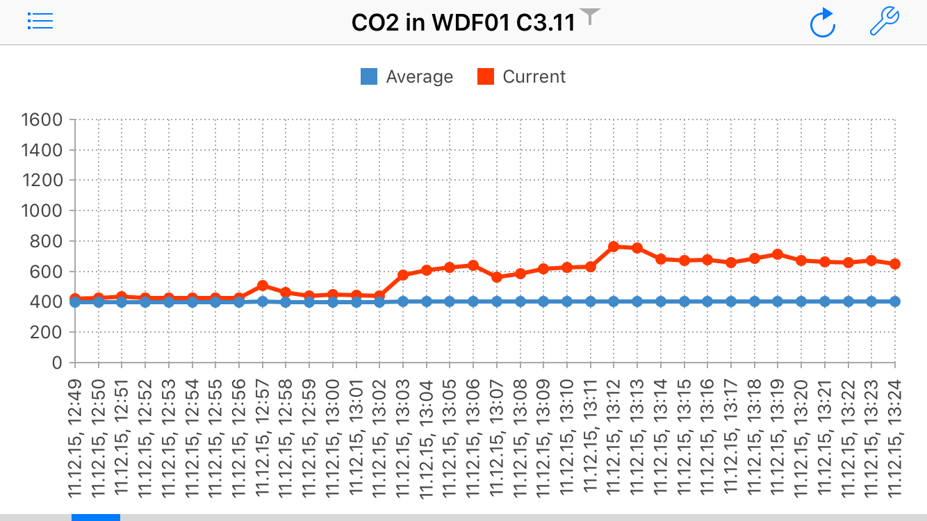 /wp-content/uploads/2016/02/co2chart_892570.png