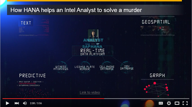 How SAP HANA helps an Intel Analyst to solve a murder.PNG