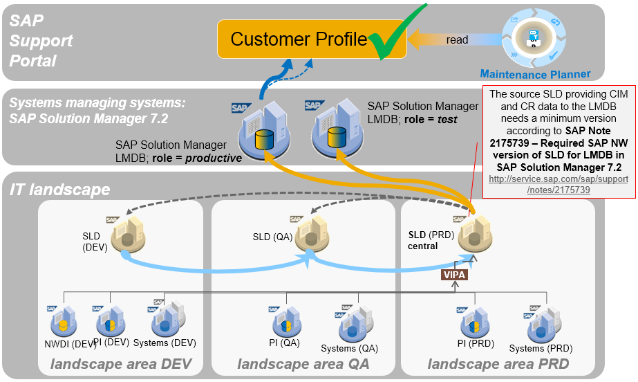 SLD_NW_V_for_SolMan_7-2.PNG