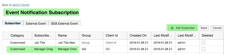 End-To-End Integration with SAP Successfactors Cloud HCM Intelligent