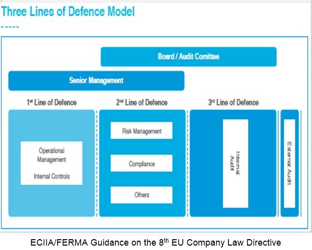 McCuaig_blog_measuring_lines_defense_image1