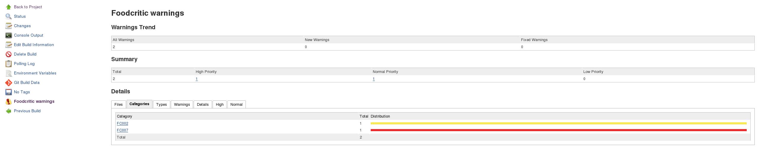 Running Foodcritic on Jenkins CI | SAP Blogs
