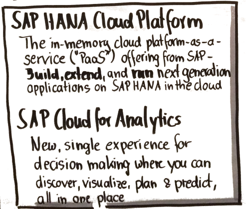 The New Age of Analytics – SCP && SAC | SAP Blogs
