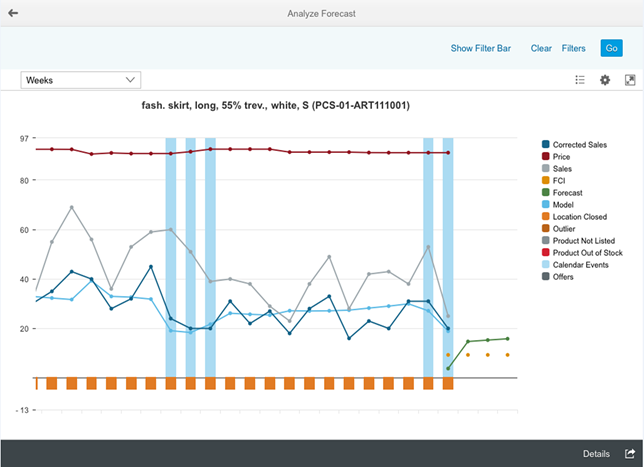 Screenshot_SAP Fiori App Analyze Forecast.png
