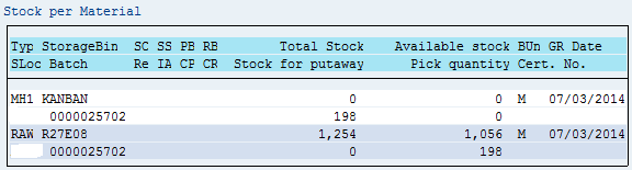 Stock position after scanning empty.png