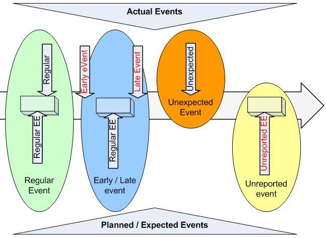 4 SAP Events.JPG