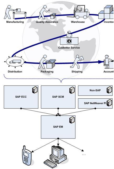 6b Supply Chain.JPG
