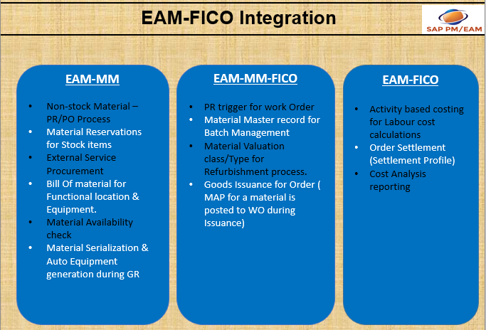 EAM-FICO.PNG