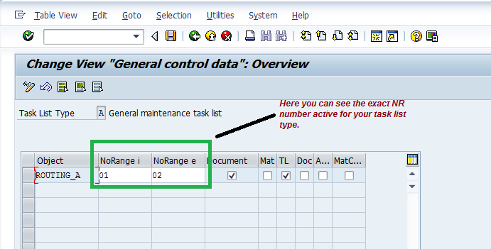 how will you know nr number currently active for task list types in