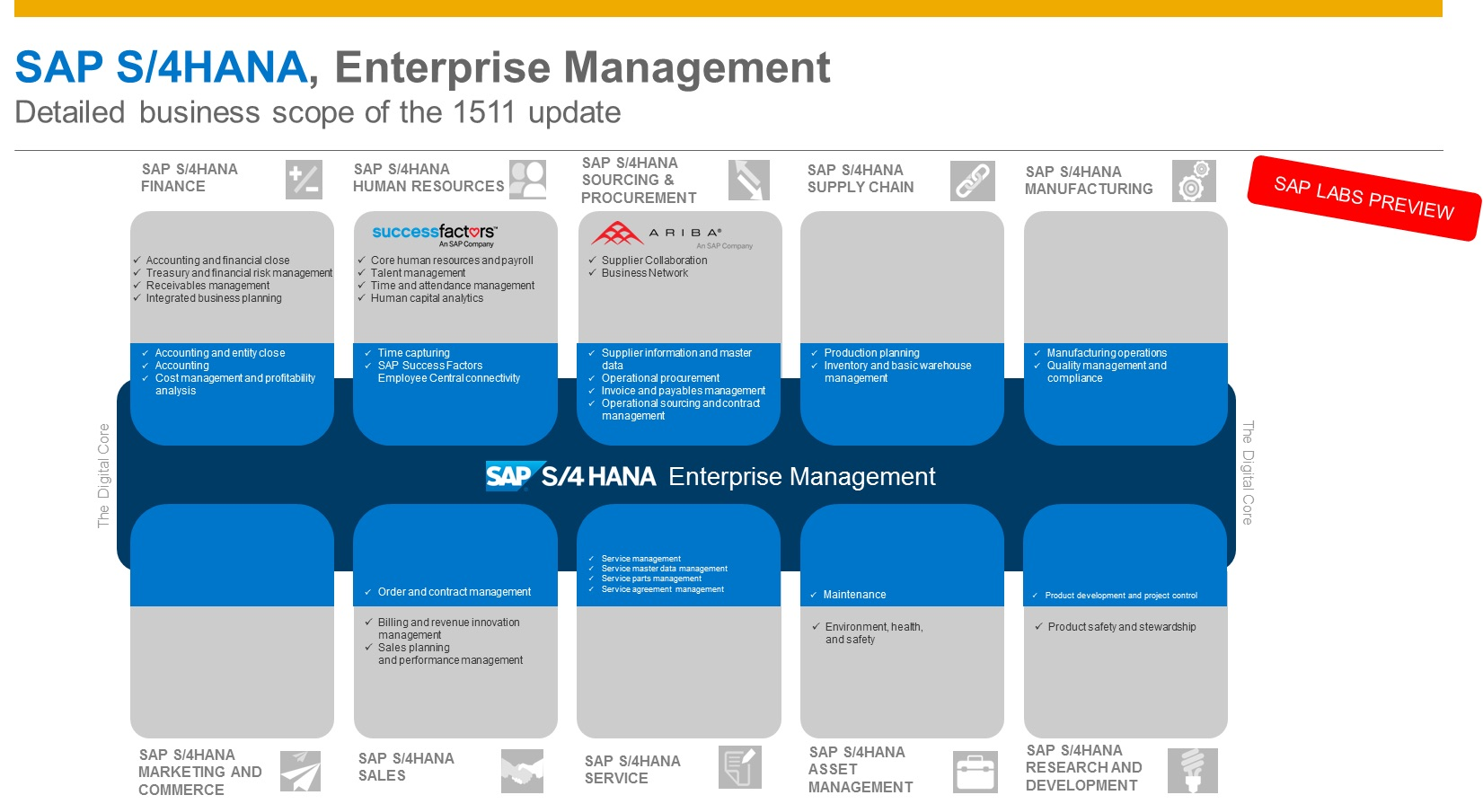S4HANA_-_Enterprise_Management.jpg